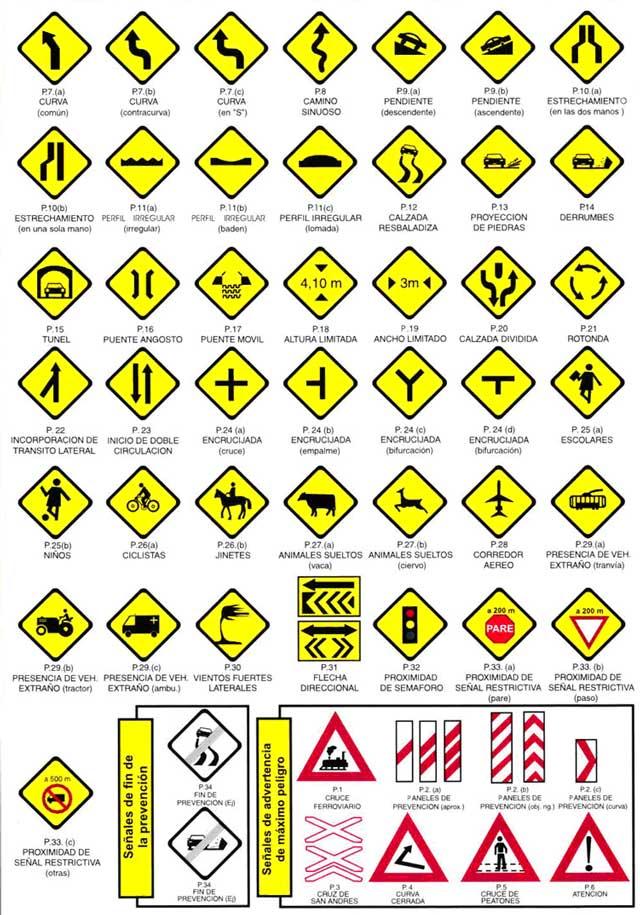 Las señales viales te pueden salvar la vida - Taringa!