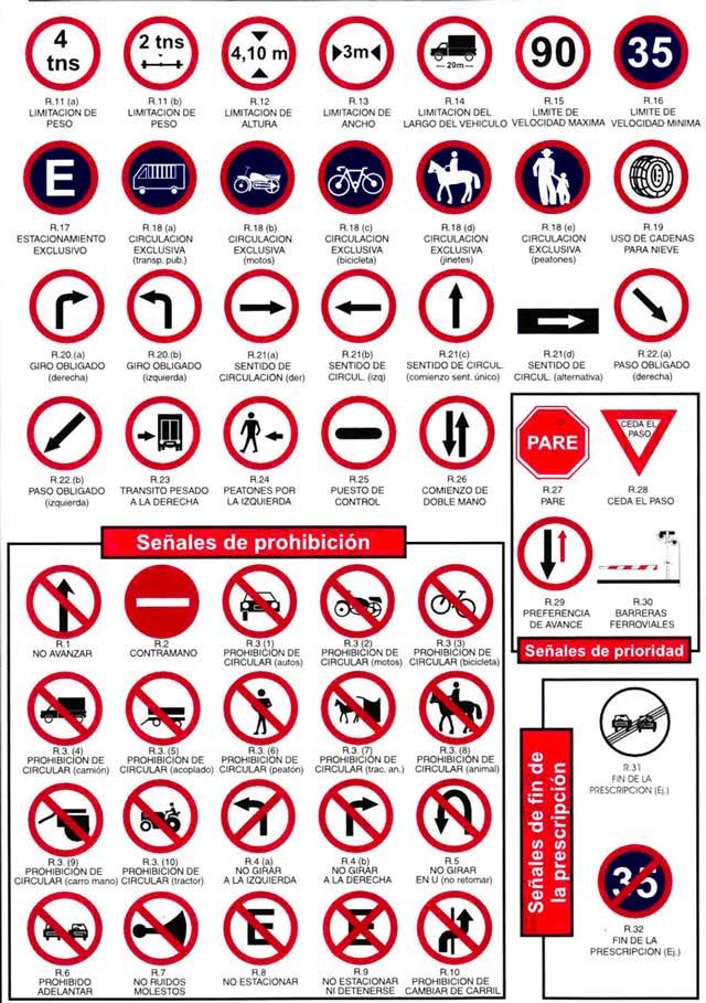 Senales-de-Transito-Restrictivas-Vialidad-Nacional-Argentina